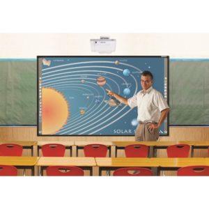 Интерактивна дъска Hitachi StarBoard FX-89WE2